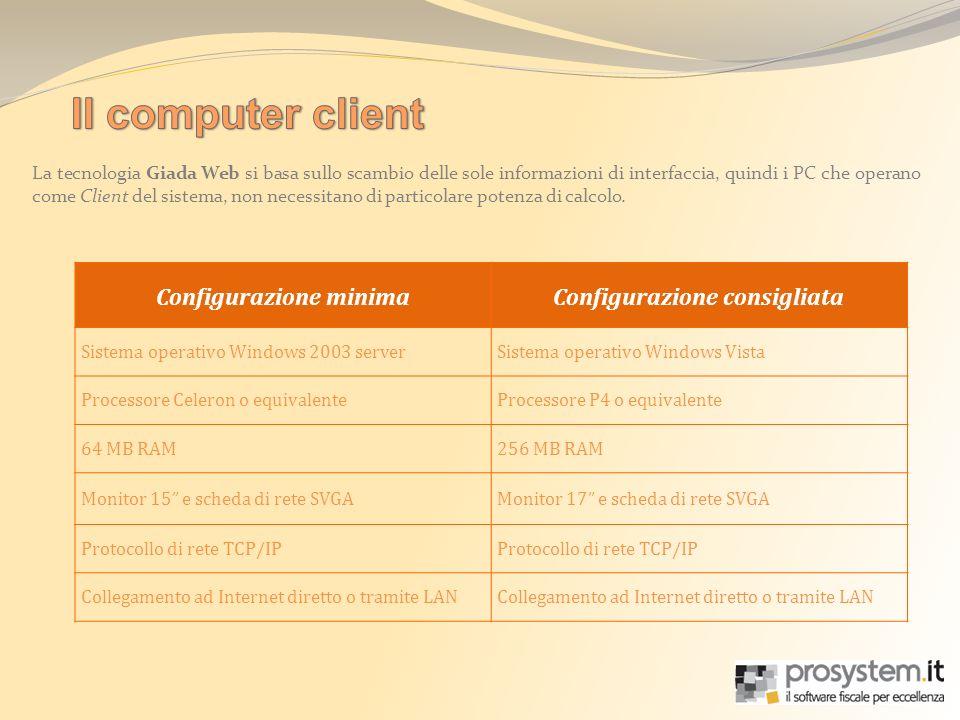La tecnologia Giada Web si basa sullo scambio delle sole informazioni di interfaccia, quindi i PC che operano come Client del sistema, non necessitano di particolare potenza di calcolo.