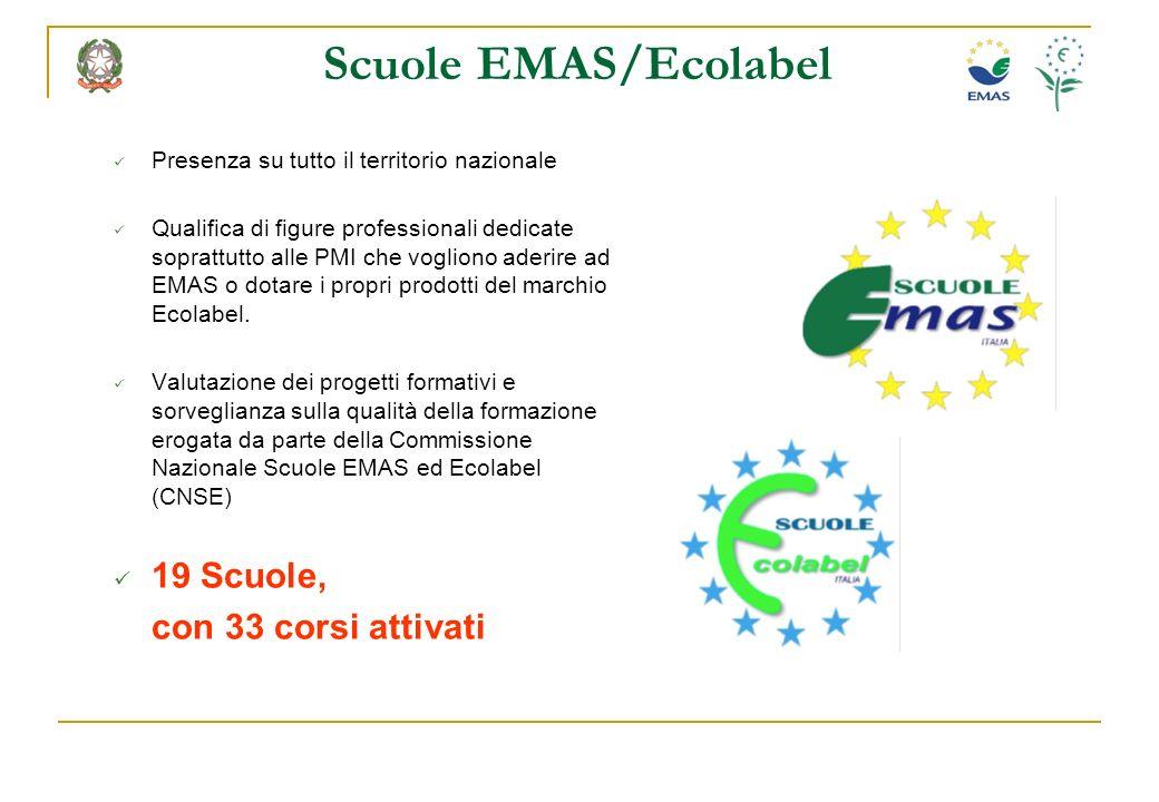 Scuole EMAS/Ecolabel Presenza su tutto il territorio nazionale Qualifica di figure professionali dedicate soprattutto alle PMI che vogliono aderire ad