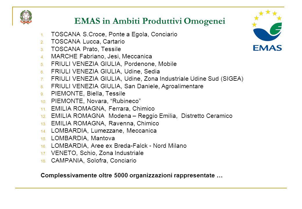 EMAS in Ambiti Produttivi Omogenei 1. TOSCANA S.Croce, Ponte a Egola, Conciario 2. TOSCANA Lucca, Cartario 3. TOSCANA Prato, Tessile 4. MARCHE Fabrian
