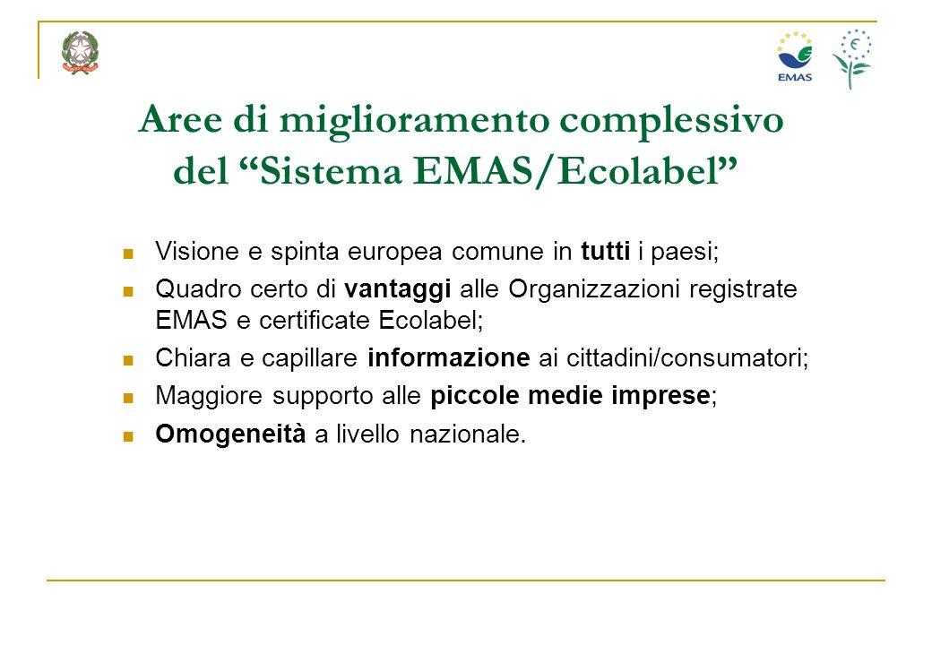 Aree di miglioramento complessivo del Sistema EMAS/Ecolabel Visione e spinta europea comune in tutti i paesi; Quadro certo di vantaggi alle Organizzaz