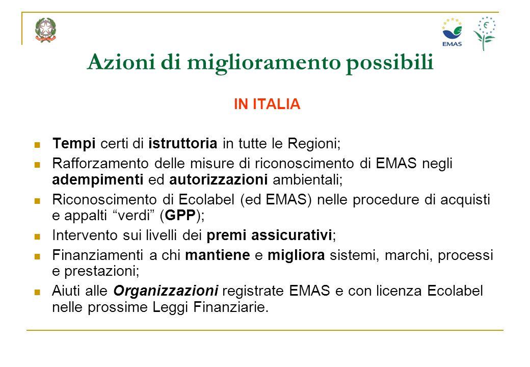 Azioni di miglioramento possibili IN ITALIA Tempi certi di istruttoria in tutte le Regioni; Rafforzamento delle misure di riconoscimento di EMAS negli