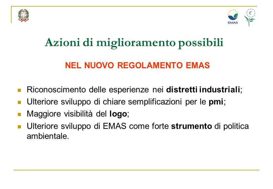 Azioni di miglioramento possibili NEL NUOVO REGOLAMENTO EMAS Riconoscimento delle esperienze nei distretti industriali; Ulteriore sviluppo di chiare s