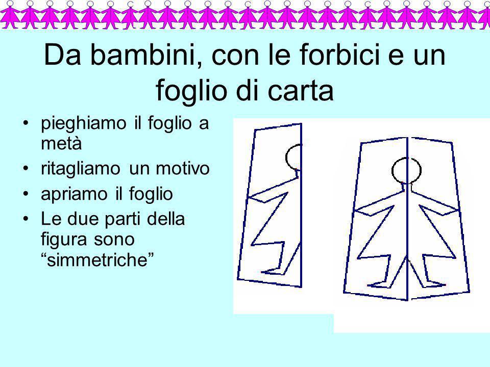 Teorema Vi sono soltanto 7 modi di riempire una striscia con un motivo periodico Maria Dedò, Forme – Simmetria e topologia, Decibel, Padova – Zanichelli, Bologna, 1999