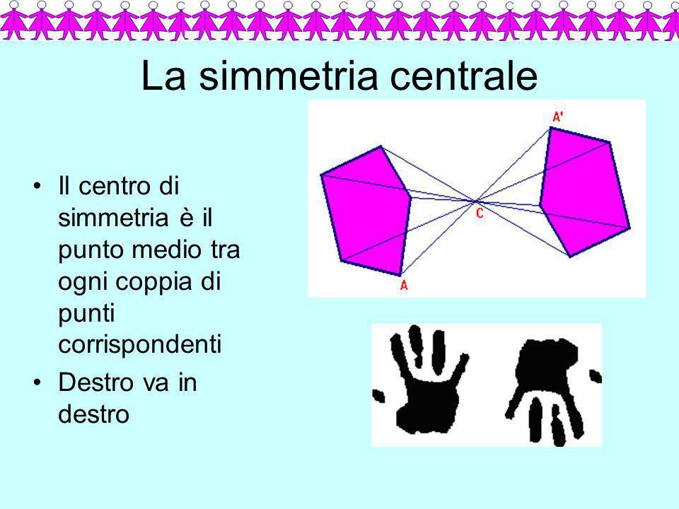 La simmetria centrale Il centro di simmetria è il punto medio tra ogni coppia di punti corrispondenti Destro va in destro