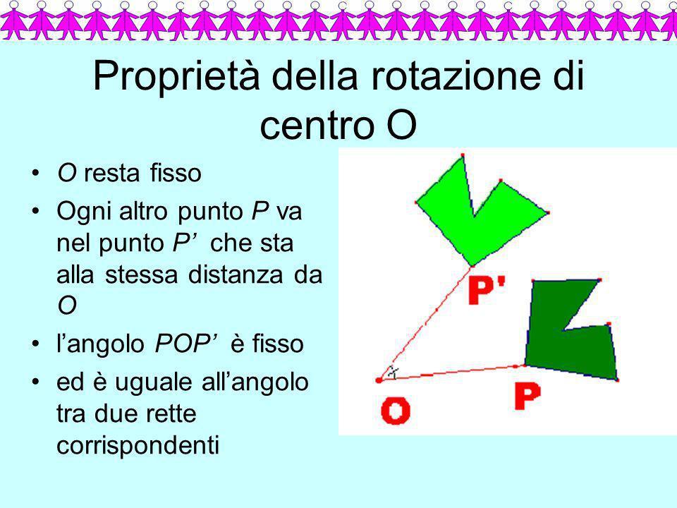 Proprietà della rotazione di centro O O resta fisso Ogni altro punto P va nel punto P che sta alla stessa distanza da O langolo POP è fisso ed è ugual