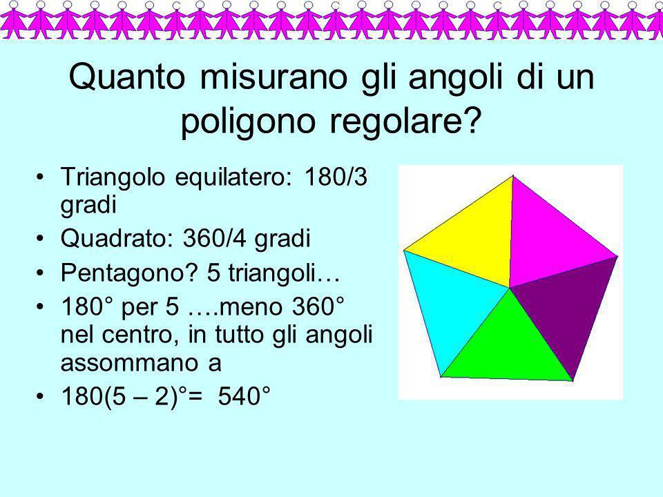 Quanto misurano gli angoli di un poligono regolare? Triangolo equilatero: 180/3 gradi Quadrato: 360/4 gradi Pentagono? 5 triangoli… 180° per 5 ….meno