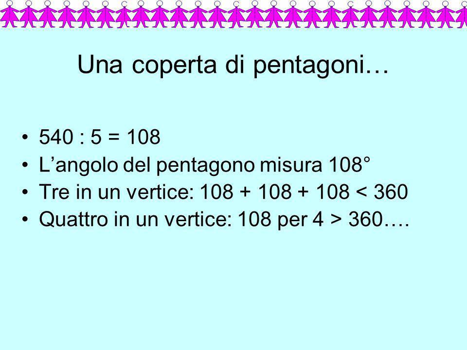 Una coperta di pentagoni… 540 : 5 = 108 Langolo del pentagono misura 108° Tre in un vertice: 108 + 108 + 108 < 360 Quattro in un vertice: 108 per 4 >