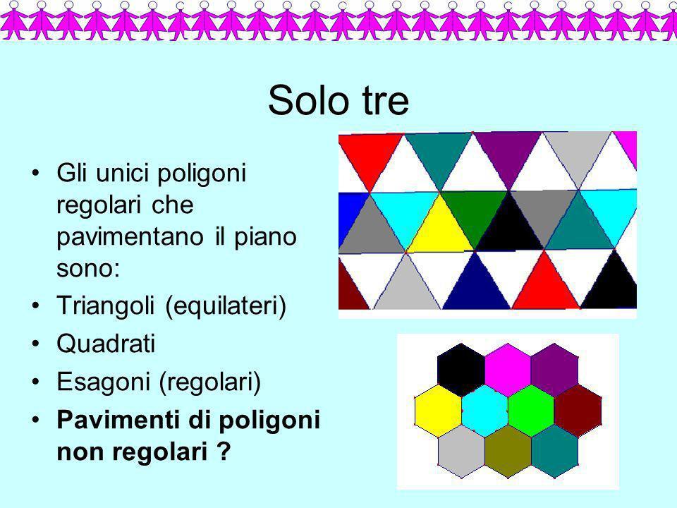Solo tre Gli unici poligoni regolari che pavimentano il piano sono: Triangoli (equilateri) Quadrati Esagoni (regolari) Pavimenti di poligoni non regol