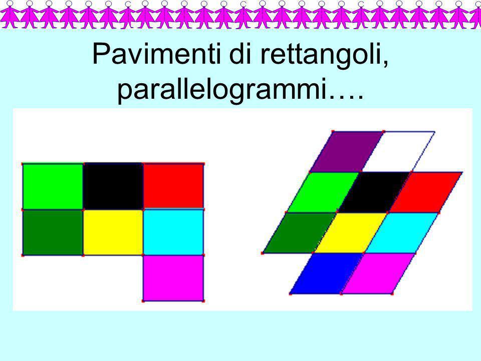 Pavimenti di rettangoli, parallelogrammi….