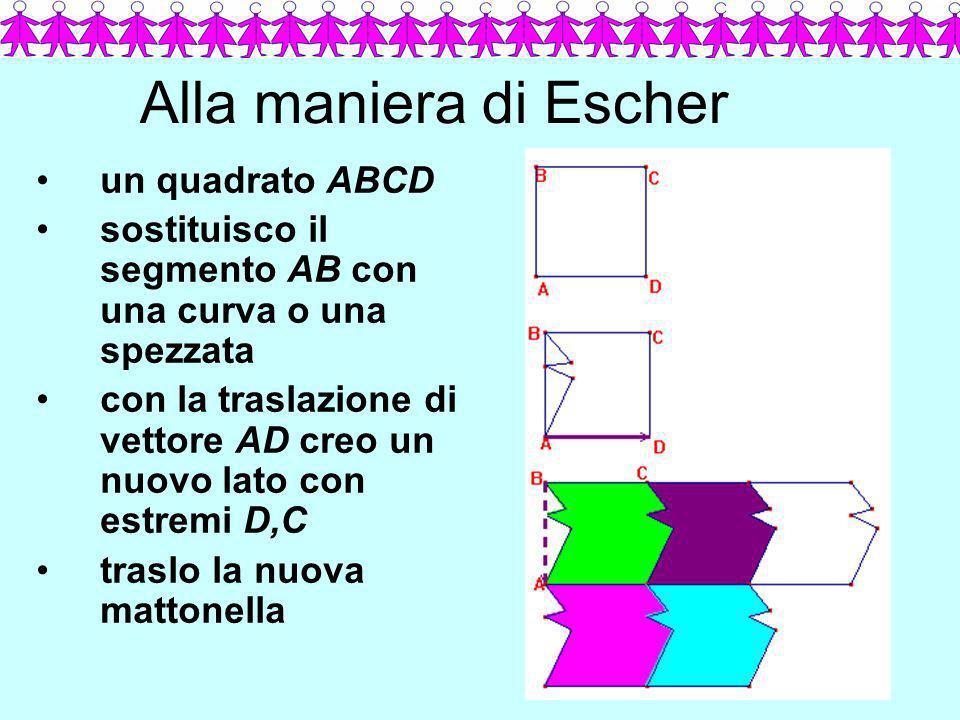 Alla maniera di Escher un quadrato ABCD sostituisco il segmento AB con una curva o una spezzata con la traslazione di vettore AD creo un nuovo lato co