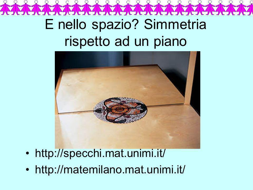 E nello spazio? Simmetria rispetto ad un piano http://specchi.mat.unimi.it/ http://matemilano.mat.unimi.it/