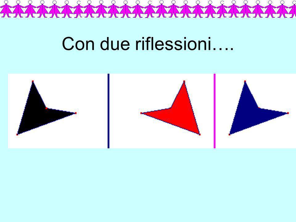 Come costruire fregi: V Usando riflessioni con specchi perpendicolari tra loro: salto con piroetta