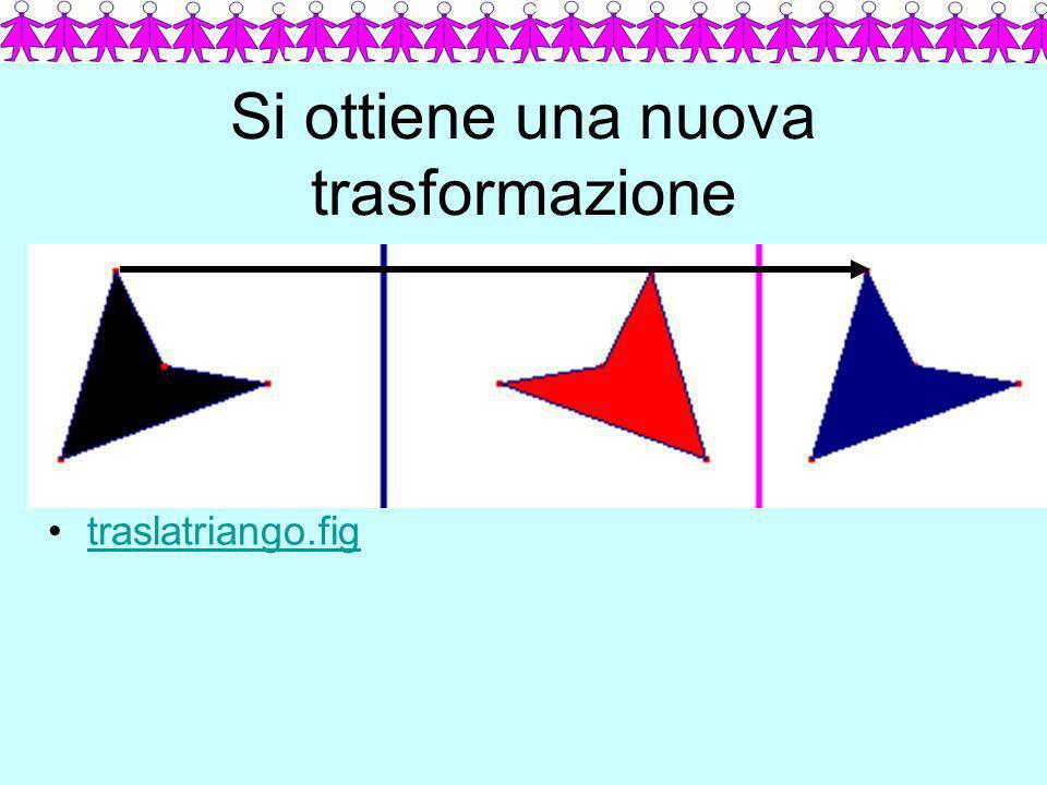 Unaltra trasformazione: la simmetria centrale Risulta dalla composizione di riflessioni rispetto a assi perpendicolari è un mezzo giro attorno al punto comune ai due assi