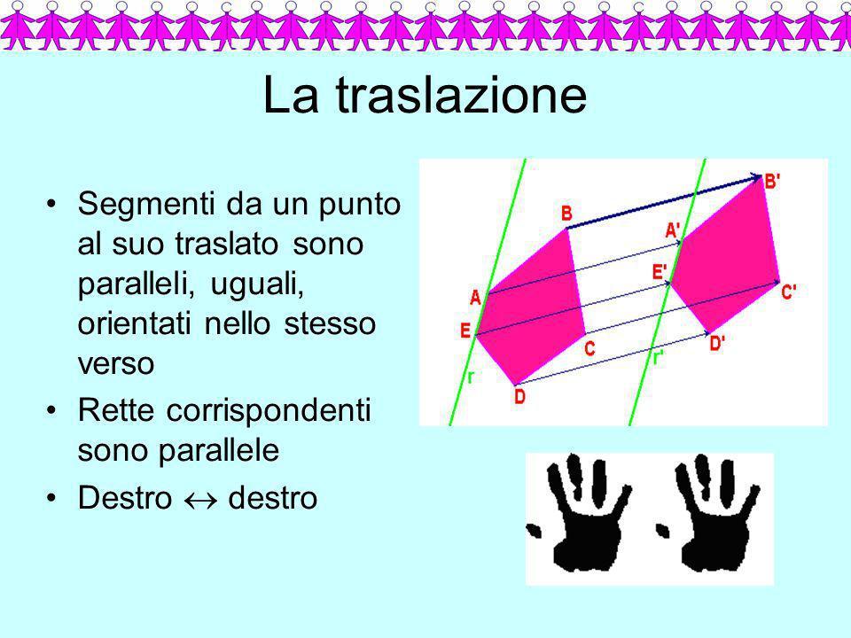 La traslazione Segmenti da un punto al suo traslato sono paralleli, uguali, orientati nello stesso verso Rette corrispondenti sono parallele Destro de