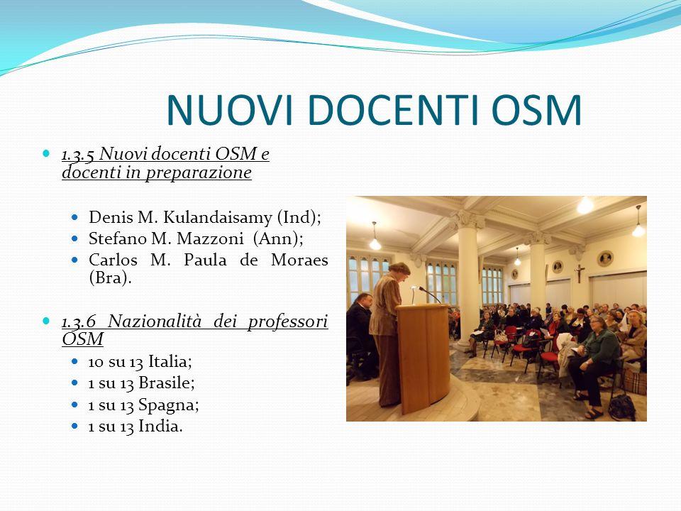 NUOVI DOCENTI OSM 1.3.5 Nuovi docenti OSM e docenti in preparazione Denis M. Kulandaisamy (Ind); Stefano M. Mazzoni (Ann); Carlos M. Paula de Moraes (