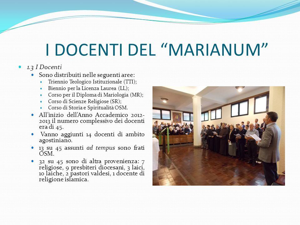 I DOCENTI DEL MARIANUM 1.3 I Docenti Sono distribuiti nelle seguenti aree: Triennio Teologico Istituzionale (TTI); Biennio per la Licenza Laurea (LL);