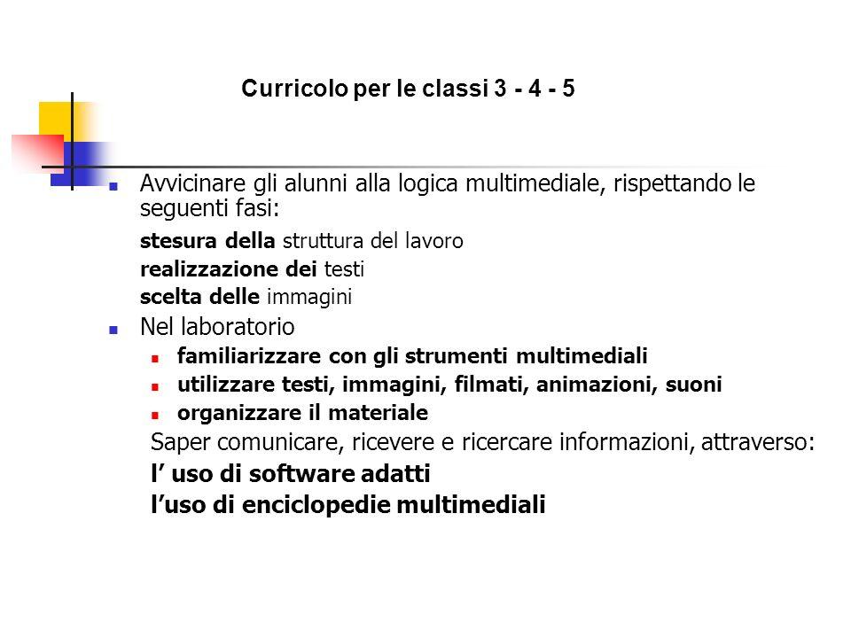 Curricolo per le classi 3 - 4 - 5 Avvicinare gli alunni alla logica multimediale, rispettando le seguenti fasi: stesura della struttura del lavoro rea