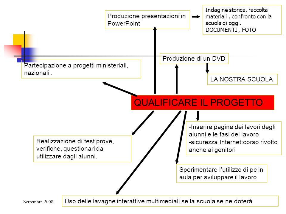 QUALIFICARE IL PROGETTO Produzione presentazioni in PowerPoint Indagine storica, raccolta materiali, confronto con la scuola di oggi. DOCUMENTI, FOTO