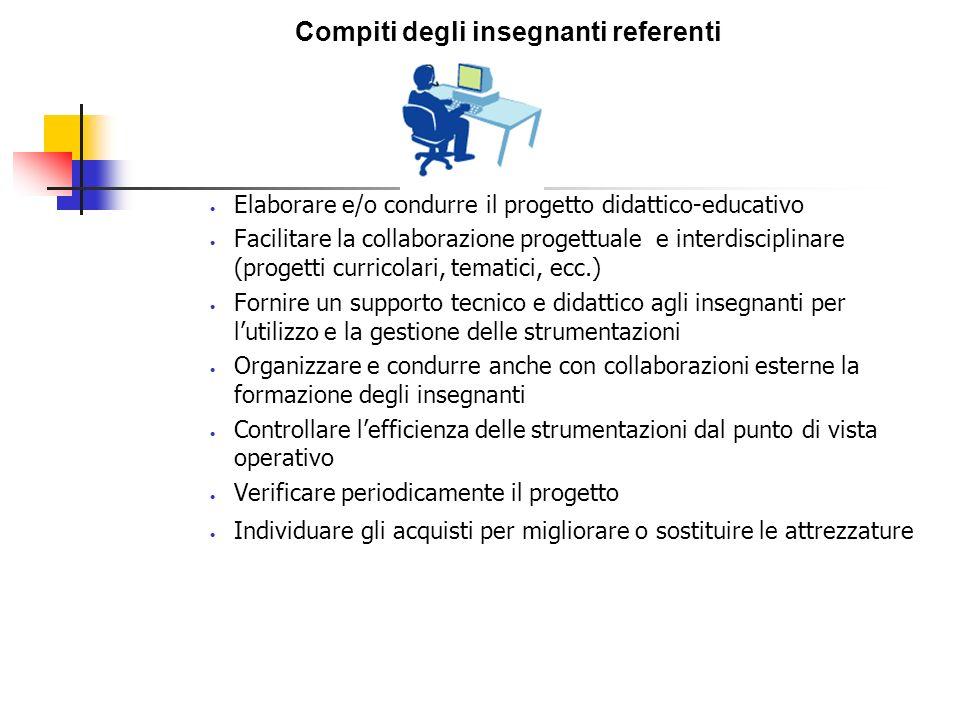 Compiti degli insegnanti referenti Elaborare e/o condurre il progetto didattico-educativo Facilitare la collaborazione progettuale e interdisciplinare
