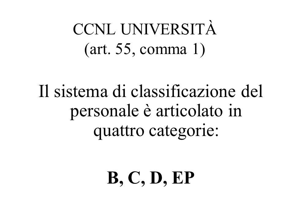 CCNL UNIVERSITÀ (art. 55, comma 1) Il sistema di classificazione del personale è articolato in quattro categorie: B, C, D, EP