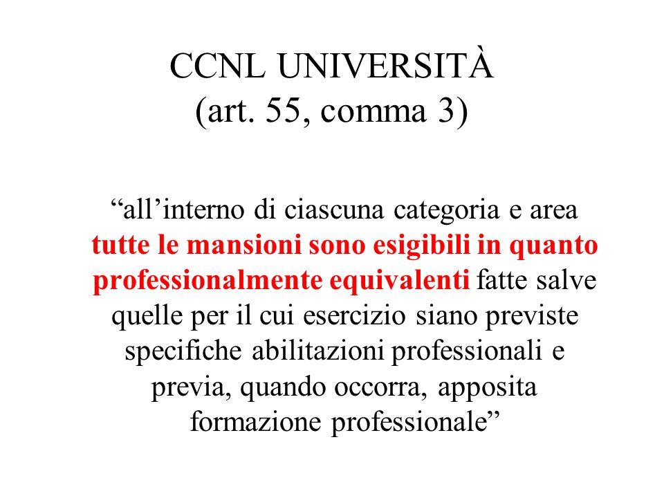 CCNL UNIVERSITÀ (art. 55, comma 3) allinterno di ciascuna categoria e area tutte le mansioni sono esigibili in quanto professionalmente equivalenti fa