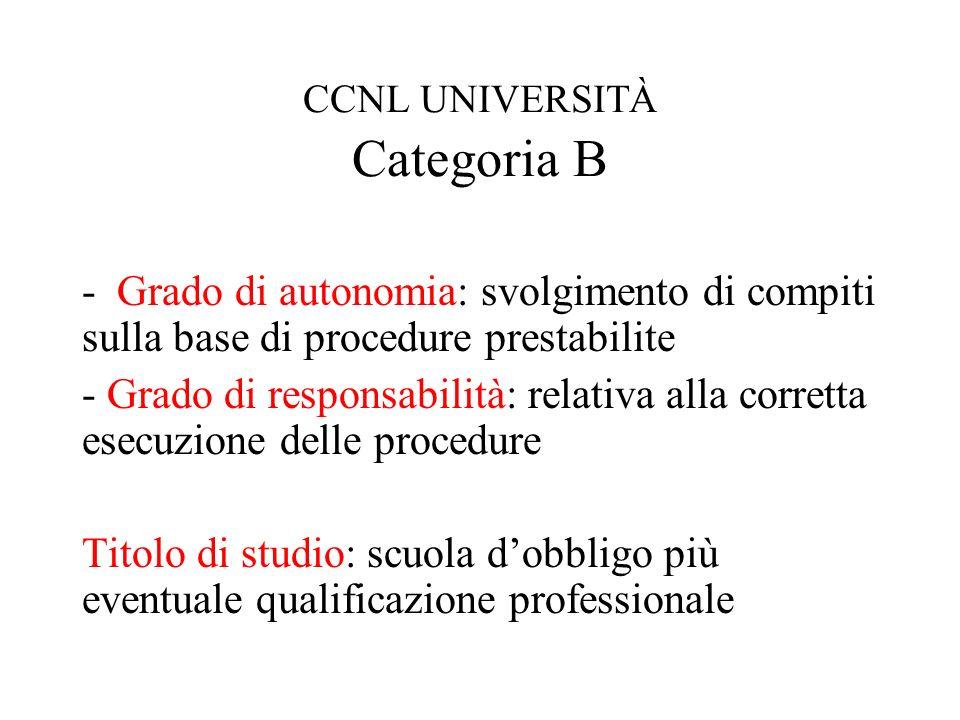 CCNL UNIVERSITÀ Categoria B - Grado di autonomia: svolgimento di compiti sulla base di procedure prestabilite - Grado di responsabilità: relativa alla
