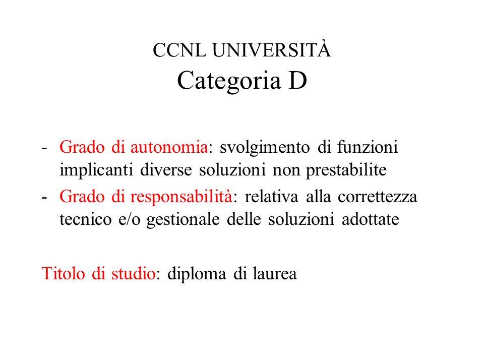 CCNL UNIVERSITÀ Categoria D -Grado di autonomia: svolgimento di funzioni implicanti diverse soluzioni non prestabilite -Grado di responsabilità: relat