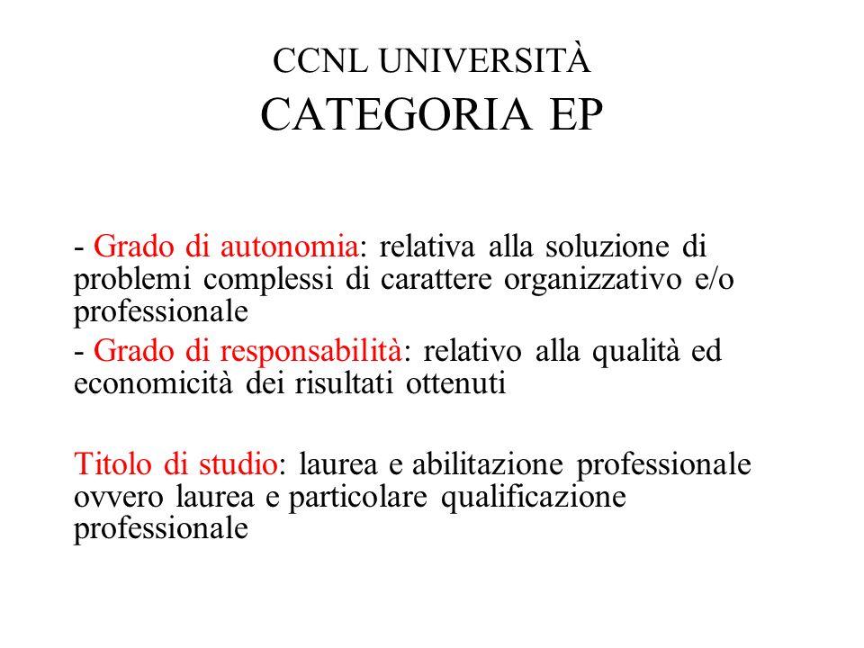 CCNL UNIVERSITÀ CATEGORIA EP - Grado di autonomia: relativa alla soluzione di problemi complessi di carattere organizzativo e/o professionale - Grado