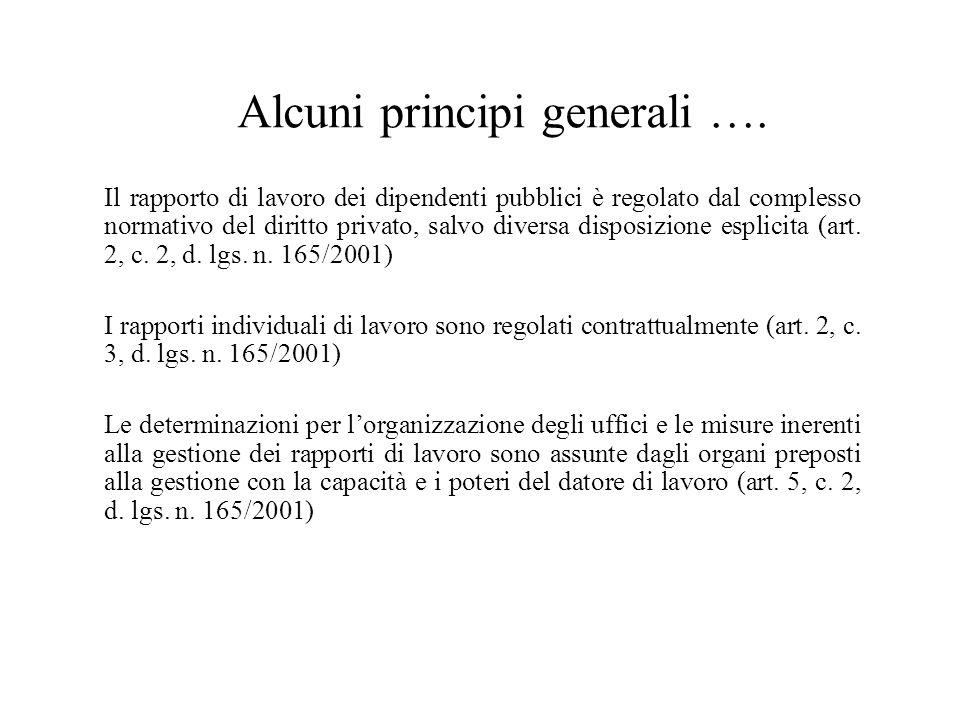Alcuni principi generali …. Il rapporto di lavoro dei dipendenti pubblici è regolato dal complesso normativo del diritto privato, salvo diversa dispos