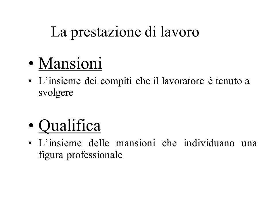 La prestazione di lavoro Mansioni Linsieme dei compiti che il lavoratore è tenuto a svolgere Qualifica Linsieme delle mansioni che individuano una fig