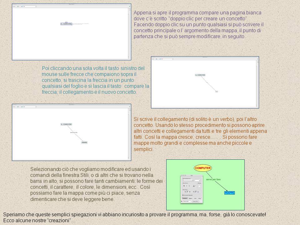 Appena si apre il programma compare una pagina bianca dove cè scritto doppio clic per creare un concetto.