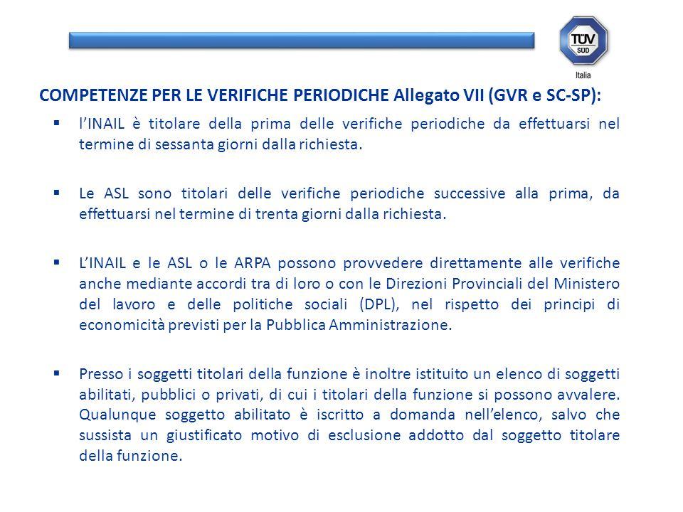 lINAIL è titolare della prima delle verifiche periodiche da effettuarsi nel termine di sessanta giorni dalla richiesta. Le ASL sono titolari delle ver