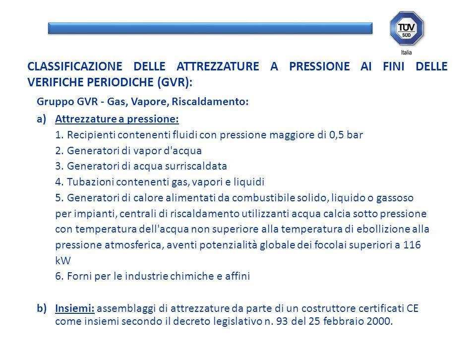 Gruppo GVR - Gas, Vapore, Riscaldamento: a)Attrezzature a pressione: 1. Recipienti contenenti fluidi con pressione maggiore di 0,5 bar 2. Generatori d
