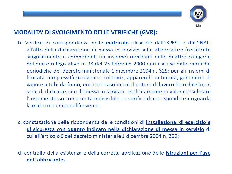 b. Verifica di corrispondenza delle matricole rilasciate dallISPESL o dallINAIL allatto della dichiarazione di messa in servizio sulle attrezzature (c