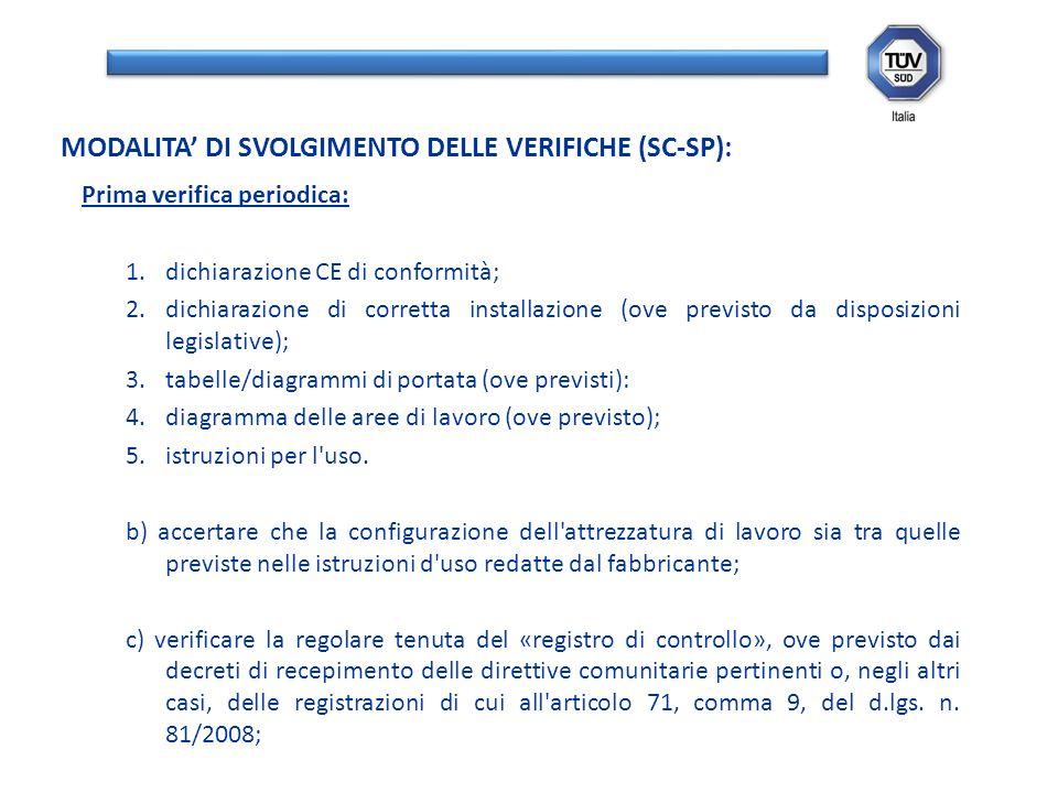 Prima verifica periodica: 1.dichiarazione CE di conformità; 2.dichiarazione di corretta installazione (ove previsto da disposizioni legislative); 3.ta