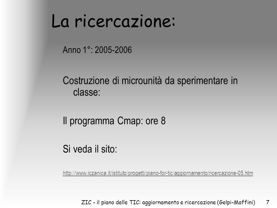 ZIC - il piano delle TIC: aggiornamento e ricercazione (Gelpi-Maffini)7 La ricercazione: Costruzione di microunità da sperimentare in classe: Il programma Cmap: ore 8 Si veda il sito: http://www.iczanica.it/istituto/progetti/piano-for-tic/aggiornamento/ricercazione-05.htm Anno 1°: 2005-2006