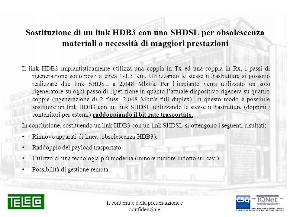 Il contenuto della presentazione è confidenziale Sostituzione di un link HDB3 con uno SHDSL per obsolescenza materiali o necessità di maggiori prestaz