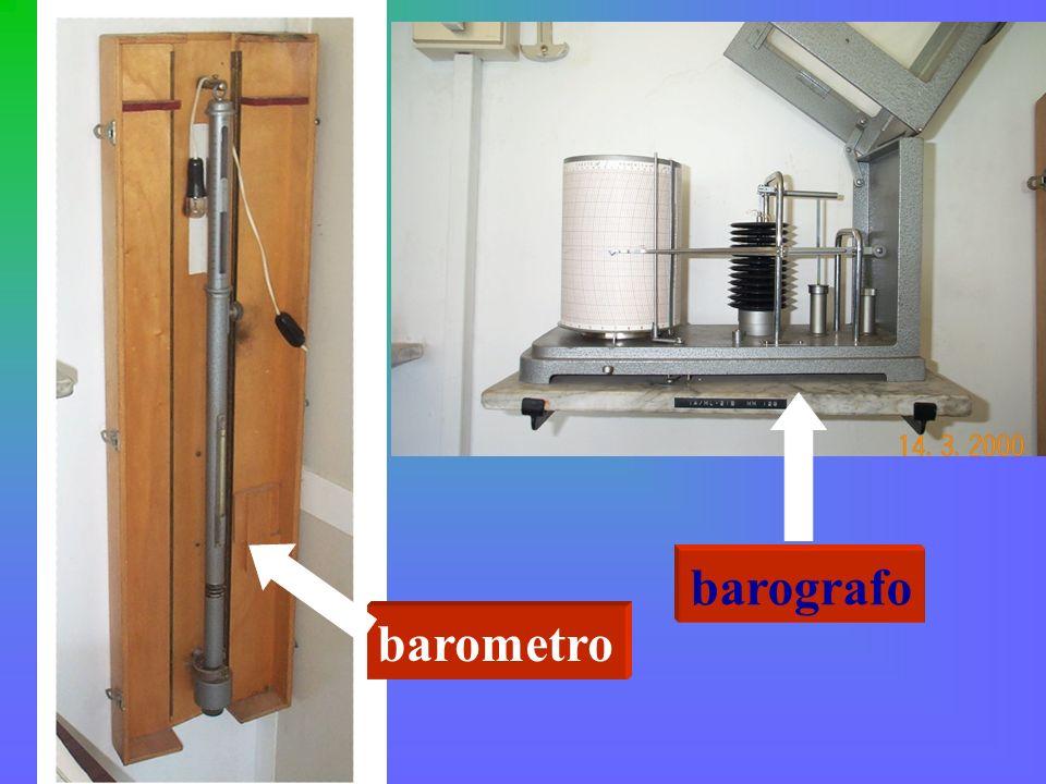 barometro barografo