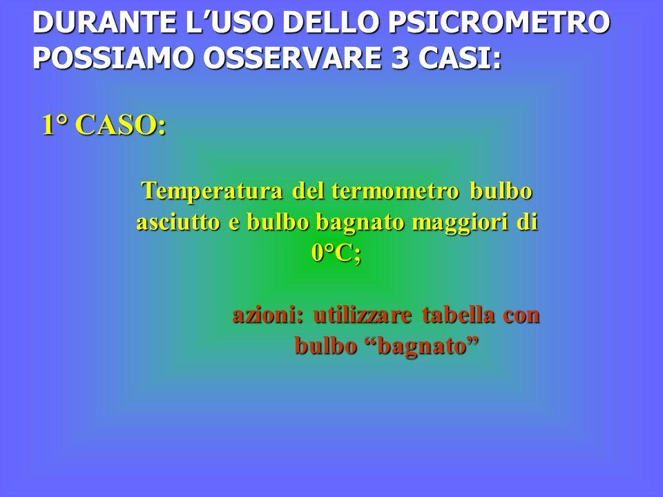 DURANTE LUSO DELLO PSICROMETRO POSSIAMO OSSERVARE 3 CASI: Temperatura del termometro bulbo asciutto e bulbo bagnato maggiori di 0°C; azioni: utilizzar
