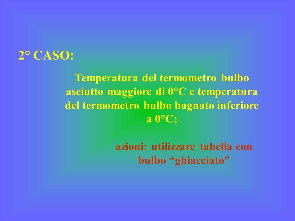 Temperatura del termometro bulbo asciutto maggiore di 0°C e temperatura del termometro bulbo bagnato inferiore a 0°C; azioni: utilizzare tabella con b