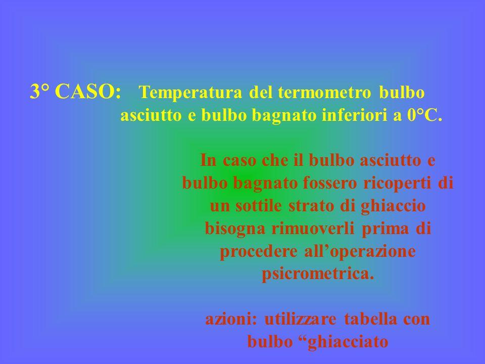 Temperatura del termometro bulbo asciutto e bulbo bagnato inferiori a 0°C. In caso che il bulbo asciutto e bulbo bagnato fossero ricoperti di un sotti