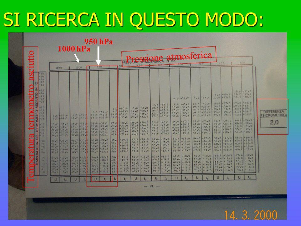 SI RICERCA IN QUESTO MODO: 950 hPa 1000 hPa Temperatura termometro asciutto Pressione atmosferica