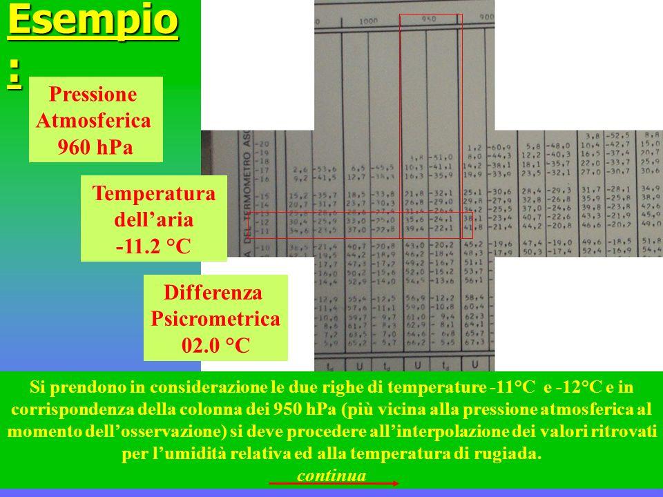 Esempio : Temperatura dellaria -11.2 °C Differenza Psicrometrica 02.0 °C Pressione Atmosferica 960 hPa Si prendono in considerazione le due righe di t