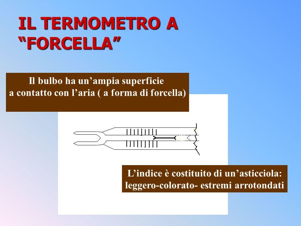 IL TERMOMETRO A FORCELLA Il bulbo ha unampia superficie a contatto con laria ( a forma di forcella) Lindice è costituito di unasticciola: leggero-colo