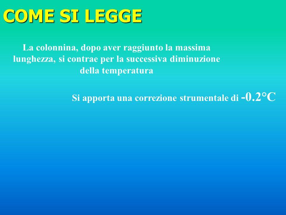 COME SI LEGGE Si apporta una correzione strumentale di -0.2°C La colonnina, dopo aver raggiunto la massima lunghezza, si contrae per la successiva dim