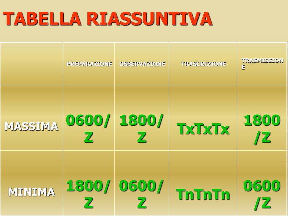 TABELLA RIASSUNTIVA PREPARAZIONEOSSERVAZIONETRASCRIZIONE TRASMISSION E MASSIMA 0600/ Z 1800/ Z TxTxTx MINIMA 0600/ Z TnTnTn
