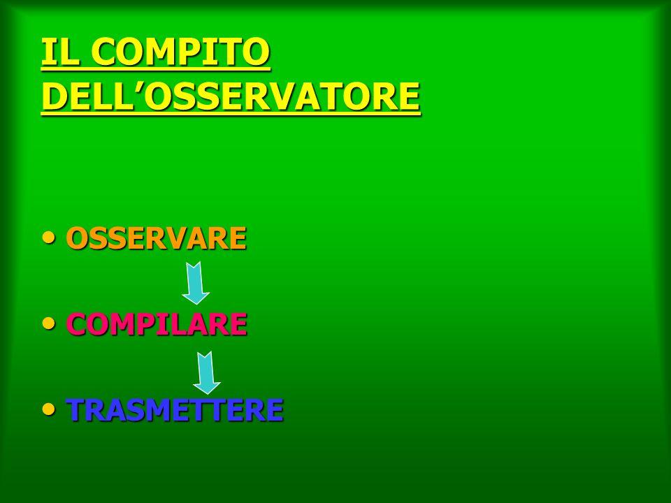 IL COMPITO DELLOSSERVATORE OSSERVARE OSSERVARE COMPILARE COMPILARE TRASMETTERE TRASMETTERE