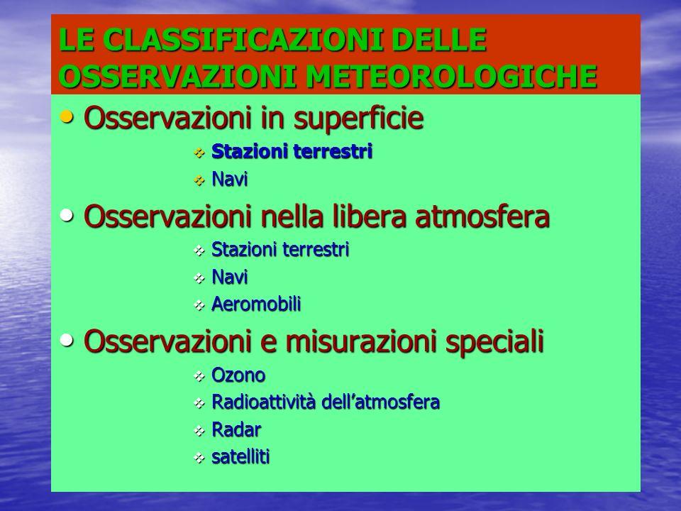 LE CLASSIFICAZIONI DELLE OSSERVAZIONI METEOROLOGICHE Osservazioni in superficie Osservazioni in superficie Stazioni terrestri Stazioni terrestri Navi