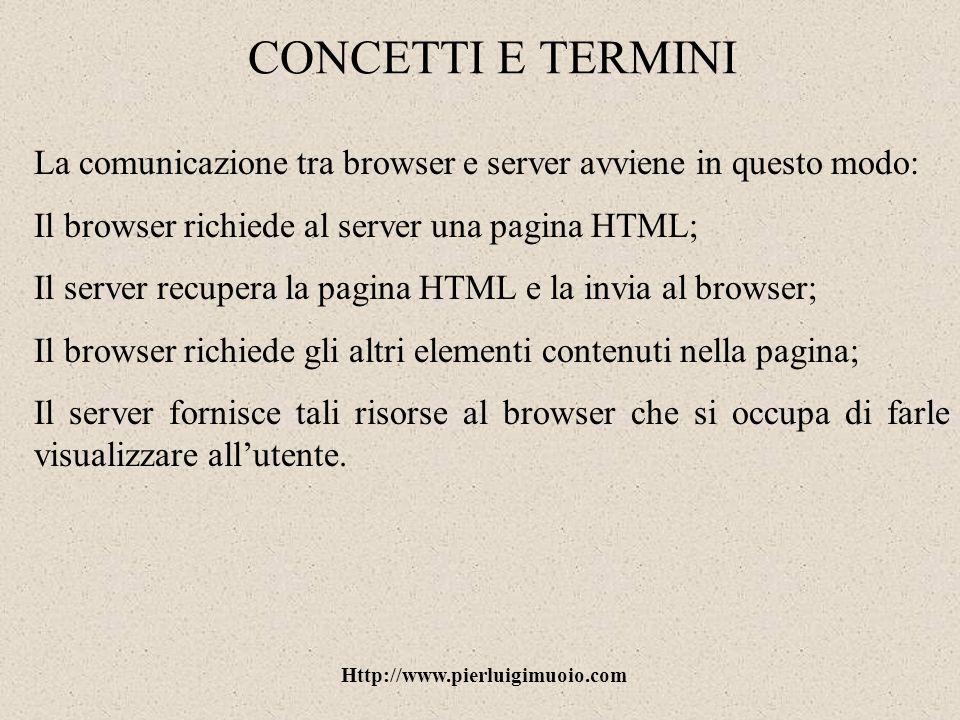 Http://www.pierluigimuoio.com Internet Explorer Gli elementi che compongono le pagine Web dei siti visitati vengono salvati dal browser automaticamente in una cartella temporanea, unarea di memorizzazione definita cache.