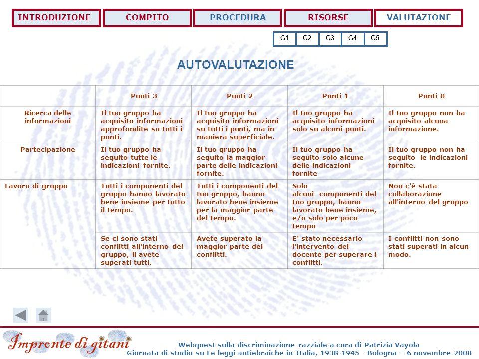 Webquest sulla discriminazione razziale a cura di Patrizia Vayola Giornata di studio su Le leggi antiebraiche in Italia, 1938-1945 - Bologna – 6 novembre 2008 AUTOVALUTAZIONE INTRODUZIONECOMPITOPROCEDURARISORSEVALUTAZIONE G1G2G3G4G5 Punti 3Punti 2Punti 1Punti 0 Ricerca delle informazioni Il tuo gruppo ha acquisito informazioni approfondite su tutti i punti.
